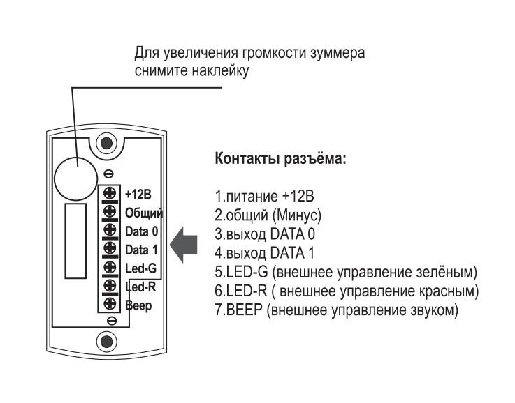 M-iik инструкция - фото 9