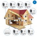 Комплекты Комплект видеонаблюдения для дачи Наблюдатель, Комплект камер видеонаблюдения для дачи на 8 камер IP