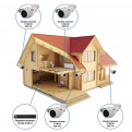 Комплекты Комплект видеонаблюдения Наблюдатель, Комплект камер видеонаблюдения для дачи на 4 камеры