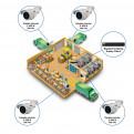 Комплекты Комплект видеонаблюдения Наблюдатель, Комплект камер видеонаблюдения для склада на 4 камеры