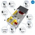 Комплекты Комплект видеонаблюдения AHD Наблюдатель, Комплект камер видеонаблюдения для СТО на 8 камер AHD